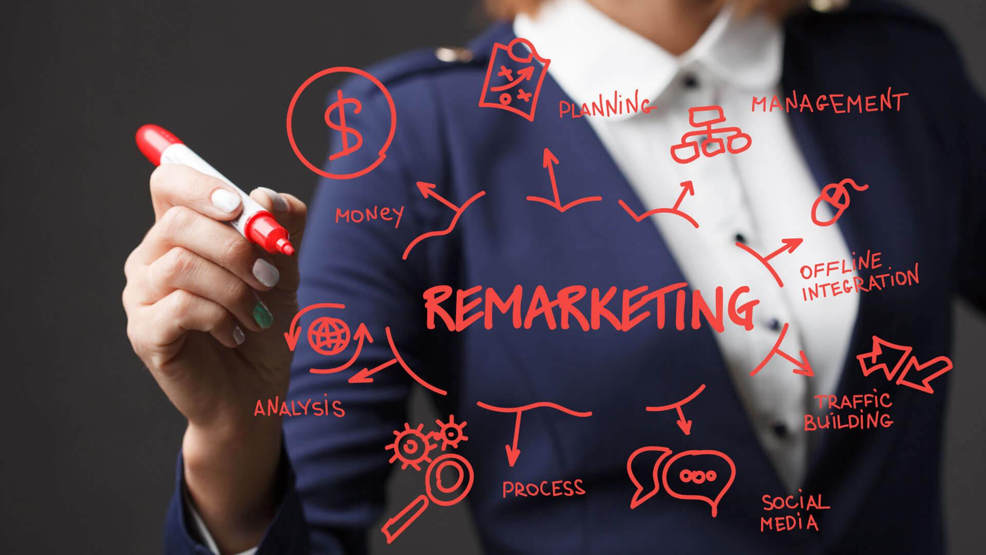 ¿Qué es remarketing y por qué lo necesitas?